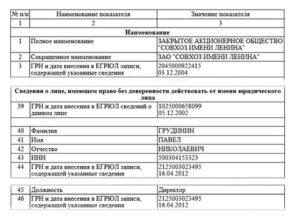 Выписка из реестра ЗАО Совхоз им. Ленина