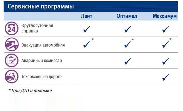 Программы и сервисы КАСКО.
